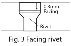 Fig 3. Facing rivet diagram