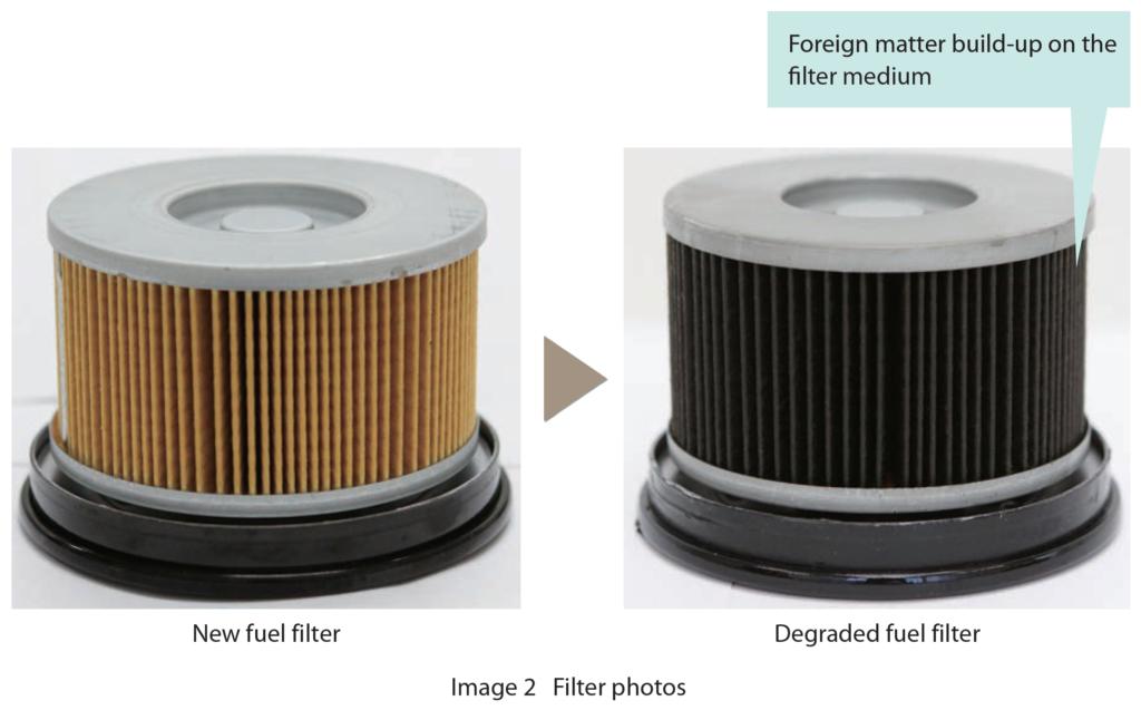 Image 2 Filter photos (New filter vs. Degraded filter)