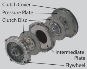 Clutch Disc & Cover - Hino Canada